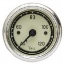 dashboard meters