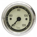 controlemeters